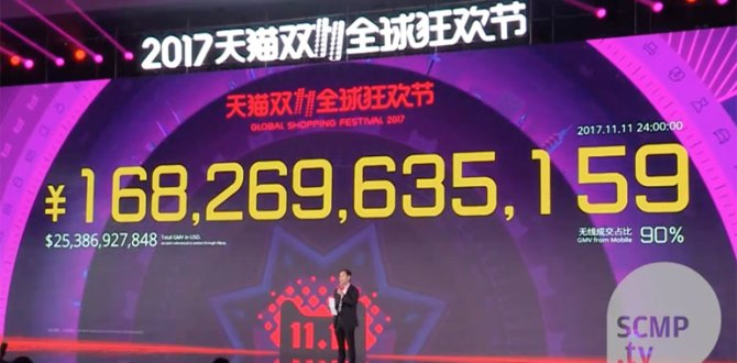 finance-alibaba-slides-ahead-of-its-singles-day-shopping-event-baba